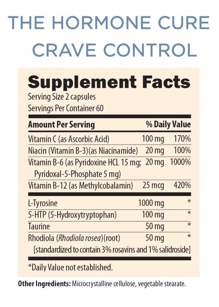 crave-control2