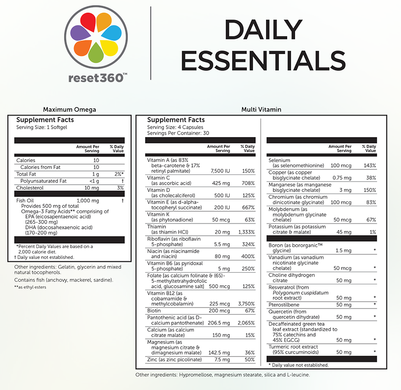 daily-essentials-ingredients